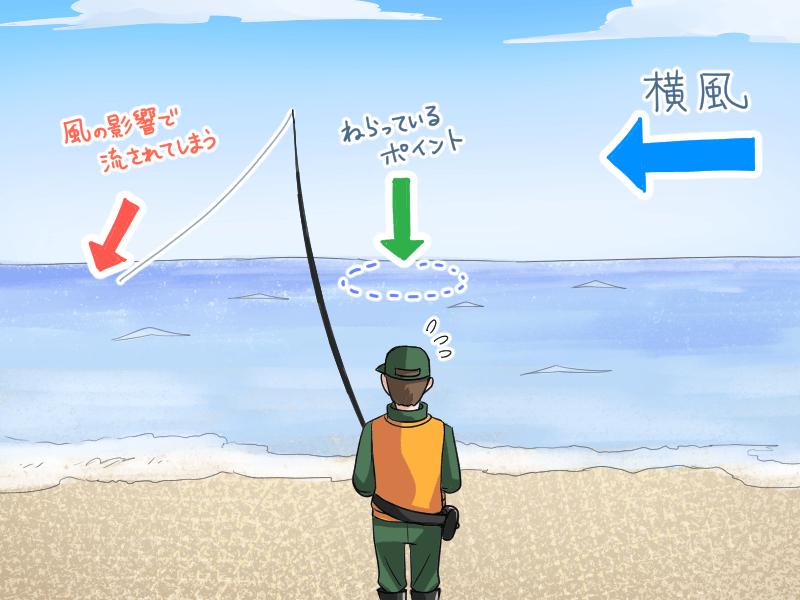 横風を受けながらヒラメ釣りをしている