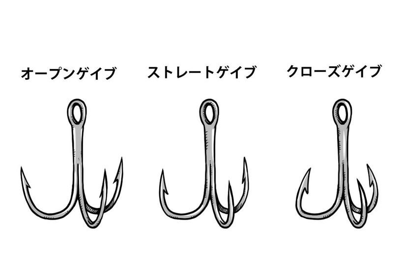 フックの形状